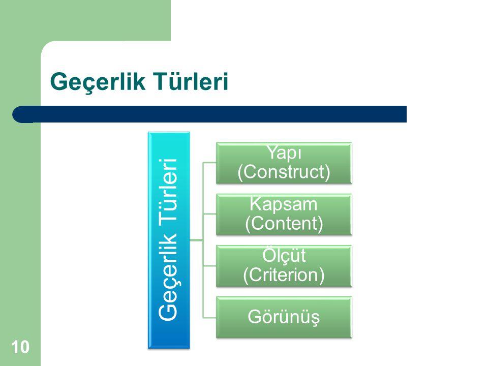 Geçerlik Türleri Geçerlik Türleri Yapı (Construct) Kapsam (Content)