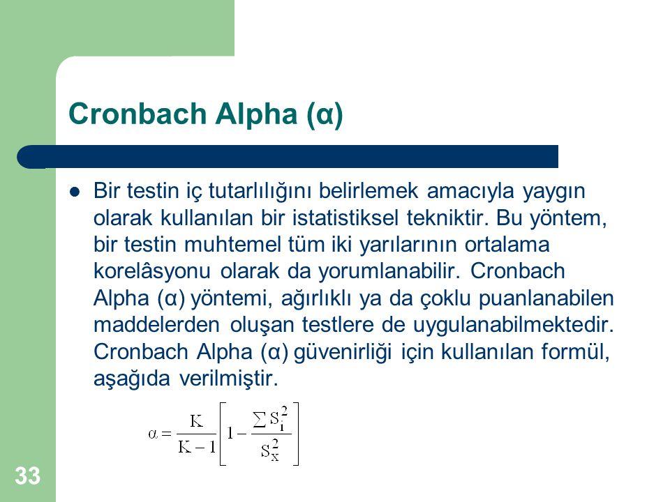 Cronbach Alpha (α)