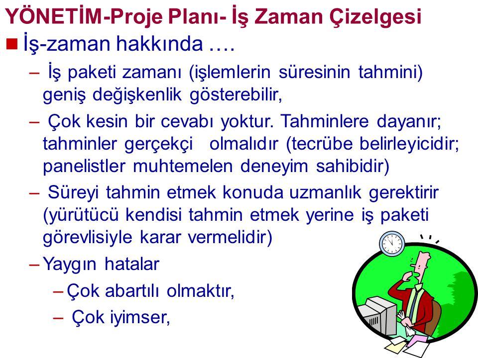 YÖNETİM-Proje Planı- İş Zaman Çizelgesi İş-zaman hakkında ….