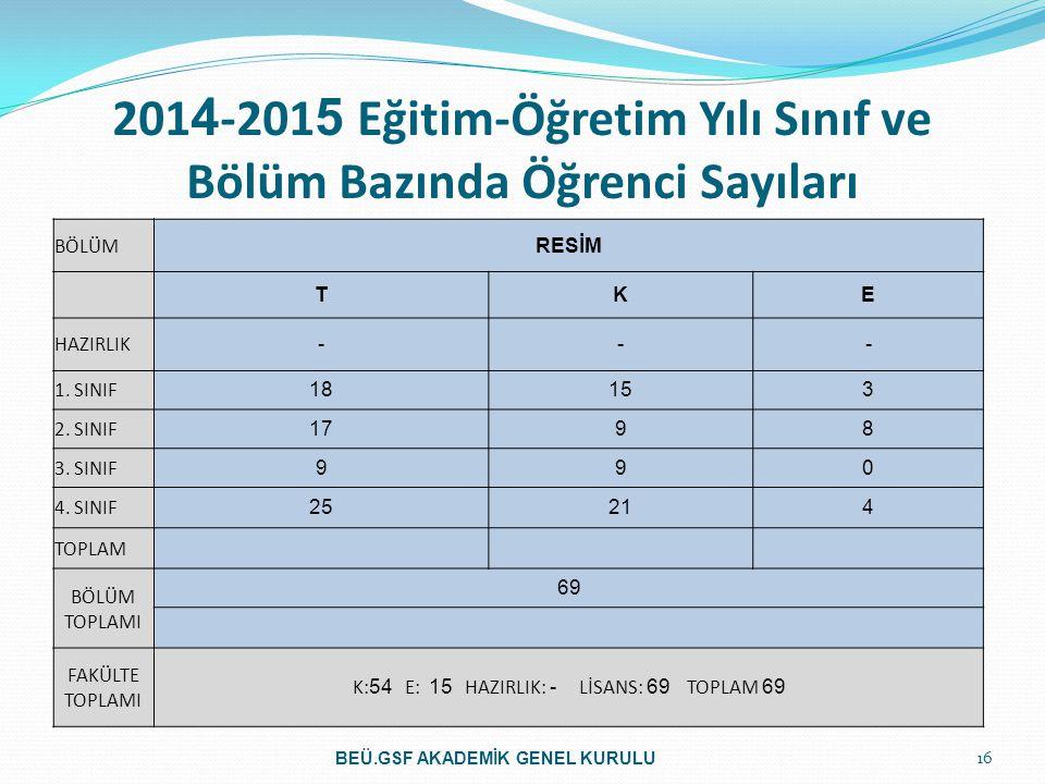 2014-2015 Eğitim-Öğretim Yılı Sınıf ve Bölüm Bazında Öğrenci Sayıları