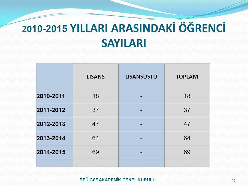 2010-2015 YILLARI ARASINDAKİ ÖĞRENCİ SAYILARI