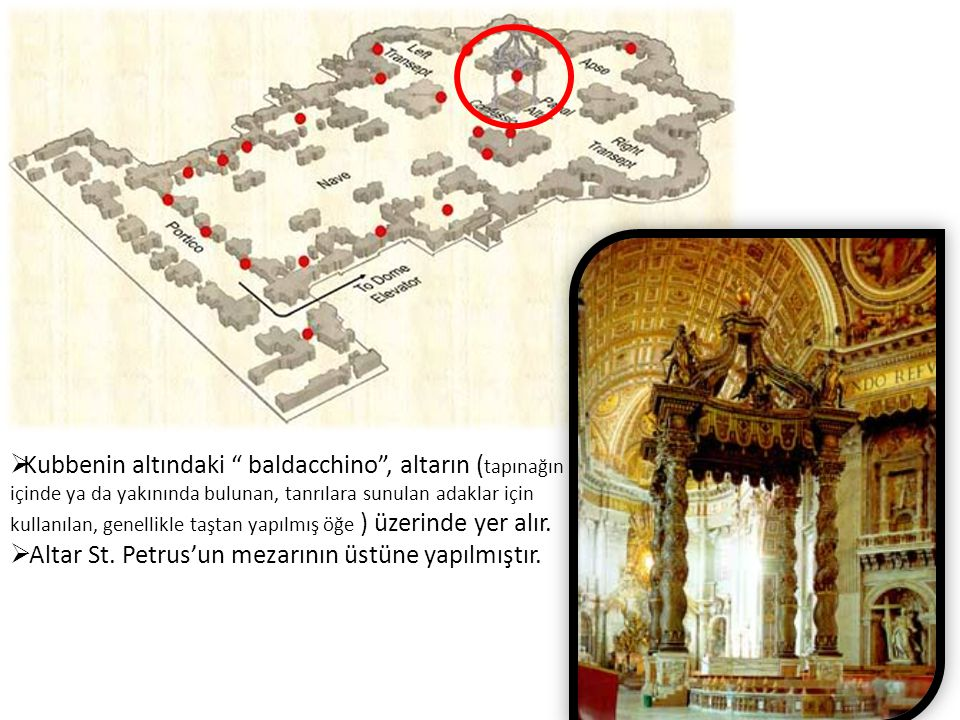 Kubbenin altındaki baldacchino , altarın (tapınağın içinde ya da yakınında bulunan, tanrılara sunulan adaklar için kullanılan, genellikle taştan yapılmış öğe ) üzerinde yer alır.