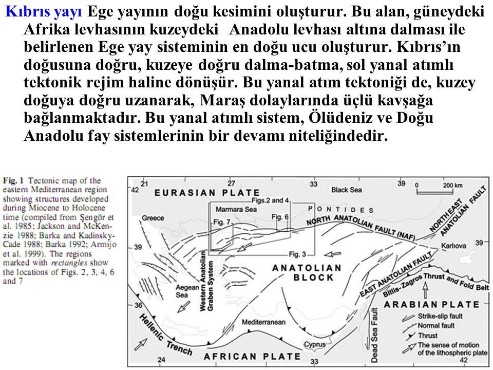 Kıbrıs yayı Ege yayının doğu kesimini oluşturur