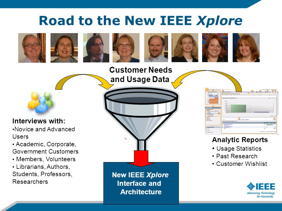 Road to the New IEEE Xplore