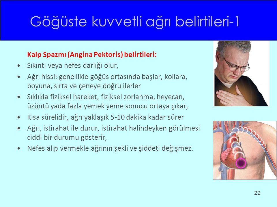 Göğüste kuvvetli ağrı belirtileri-1