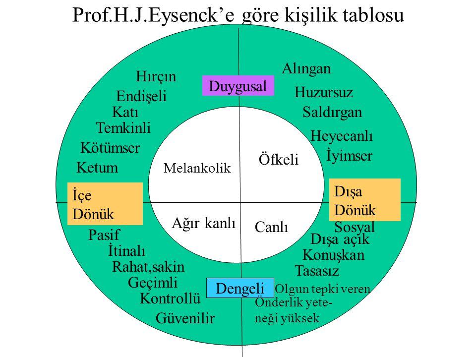 Prof.H.J.Eysenck'e göre kişilik tablosu