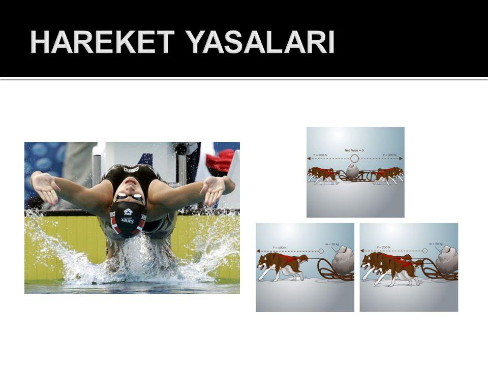 HAREKET YASALARI