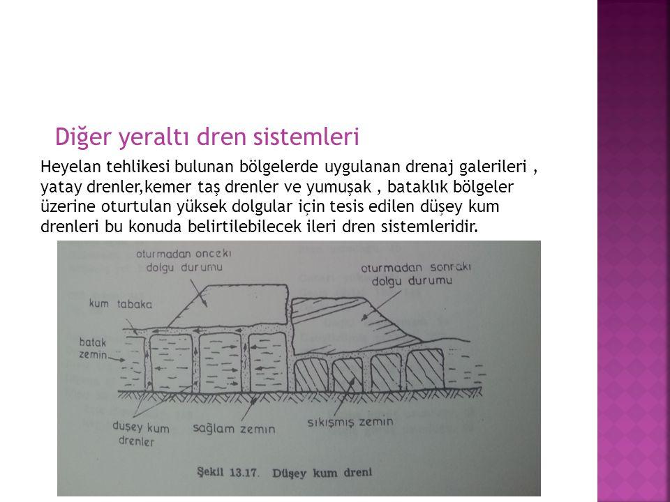 Diğer yeraltı dren sistemleri