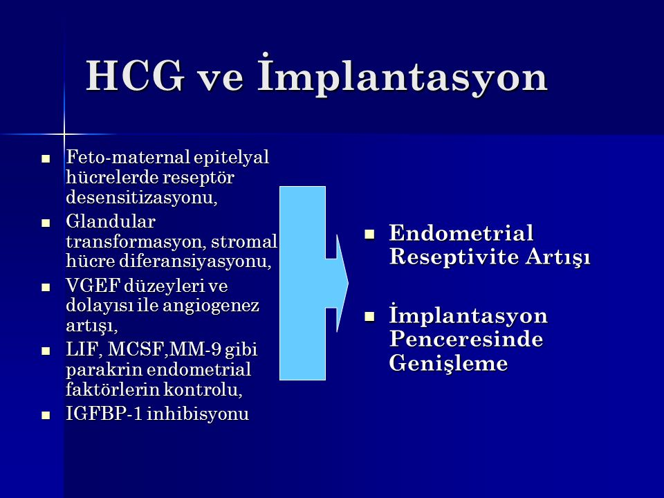 HCG ve İmplantasyon Endometrial Reseptivite Artışı