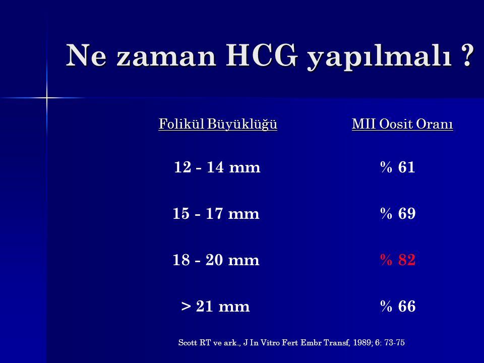 Ne zaman HCG yapılmalı Folikül Büyüklüğü MII Oosit Oranı