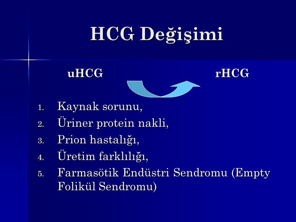 HCG Değişimi uHCG rHCG Kaynak sorunu, Üriner protein nakli,
