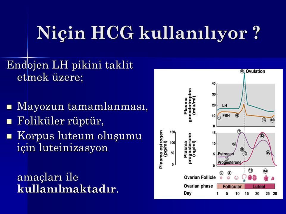 Niçin HCG kullanılıyor