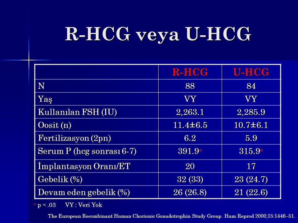 R-HCG veya U-HCG R-HCG U-HCG N 88 84 Yaş VY Kullanılan FSH (IU)