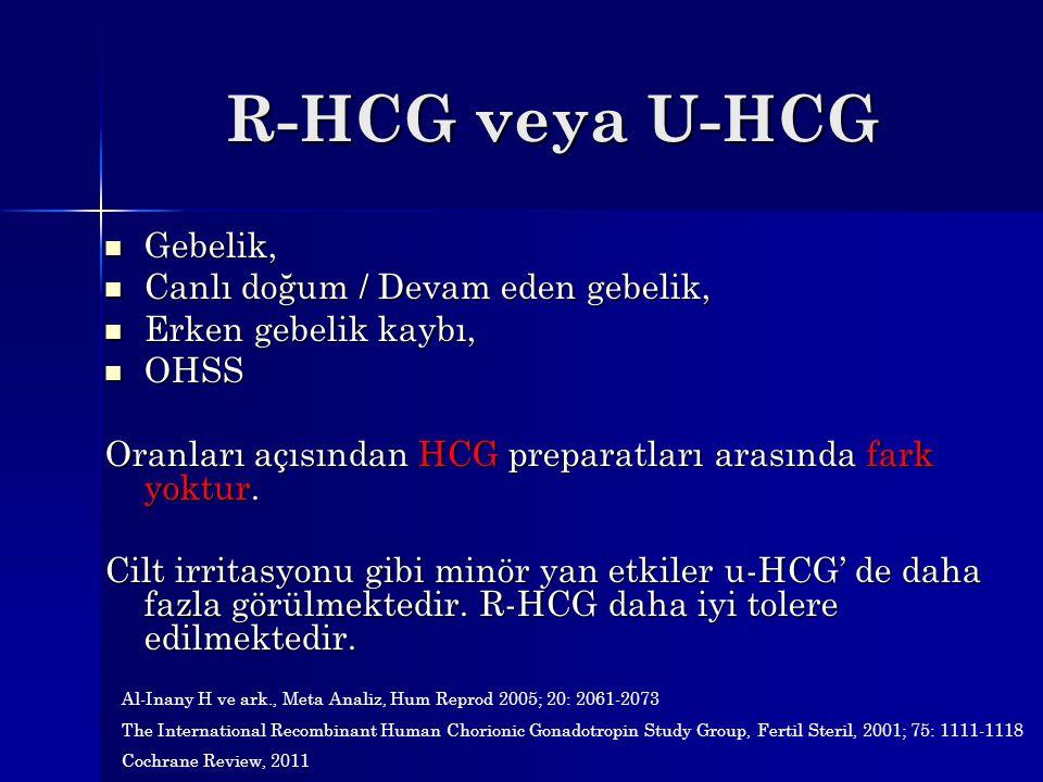 R-HCG veya U-HCG Gebelik, Canlı doğum / Devam eden gebelik,