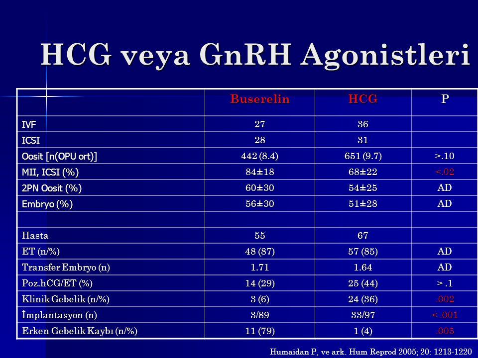 HCG veya GnRH Agonistleri
