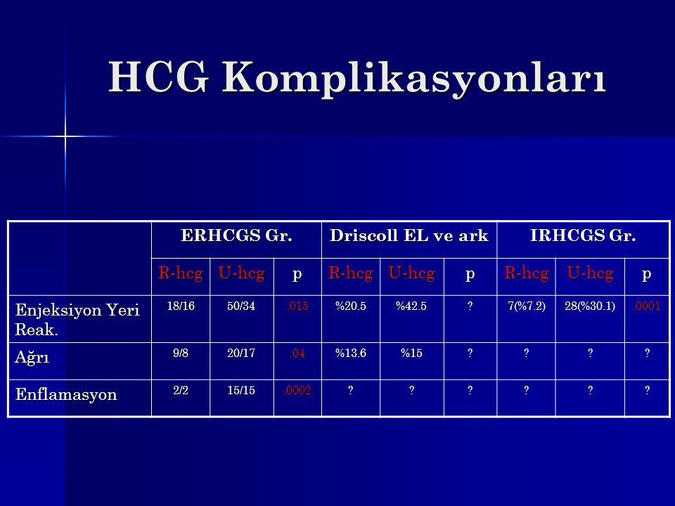 HCG Komplikasyonları ERHCGS Gr. Driscoll EL ve ark IRHCGS Gr. R-hcg