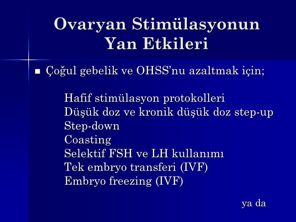 Ovaryan Stimülasyonun Yan Etkileri