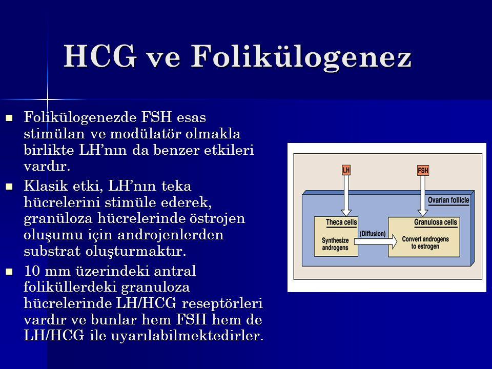 HCG ve Folikülogenez Folikülogenezde FSH esas stimülan ve modülatör olmakla birlikte LH'nın da benzer etkileri vardır.