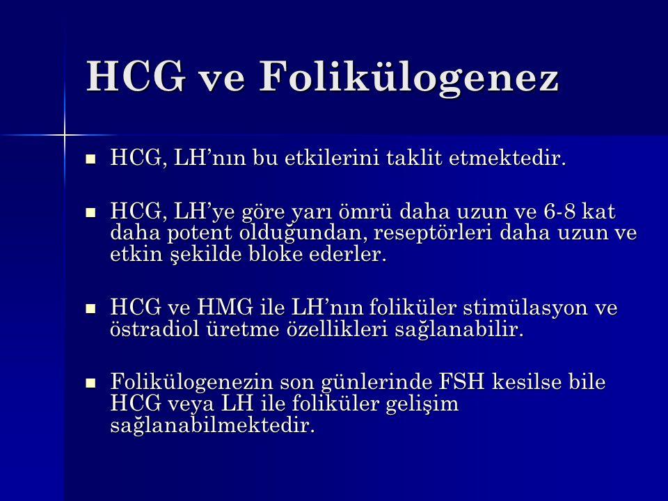 HCG ve Folikülogenez HCG, LH'nın bu etkilerini taklit etmektedir.