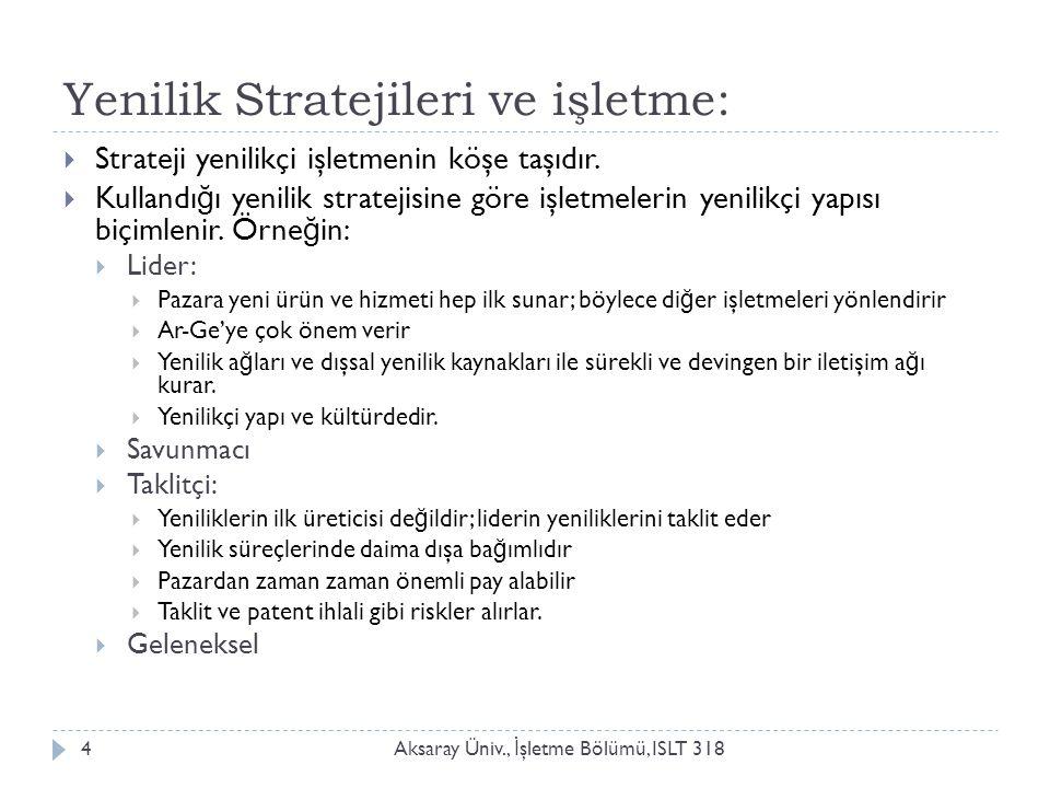 Yenilik Stratejileri ve işletme: