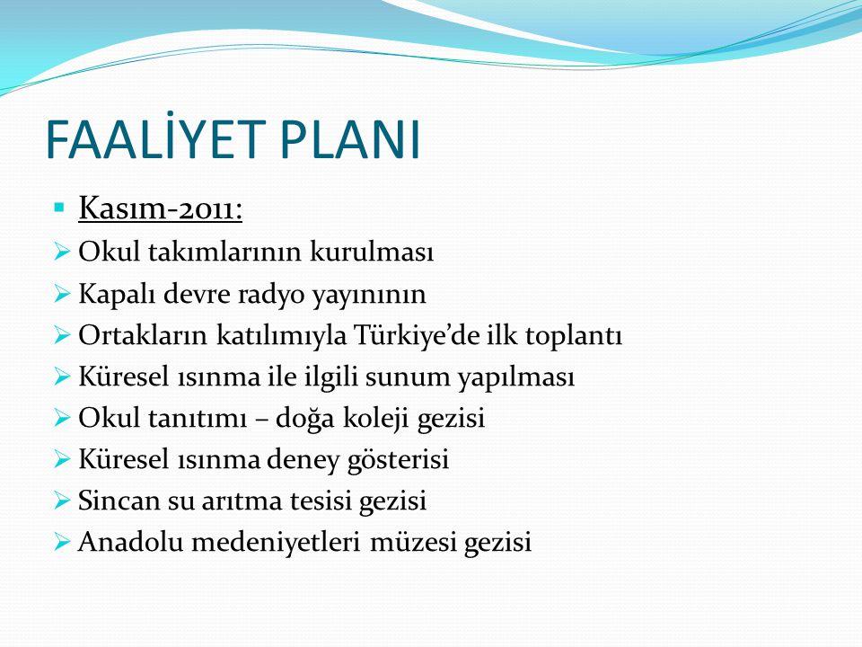 FAALİYET PLANI Kasım-2011: Okul takımlarının kurulması
