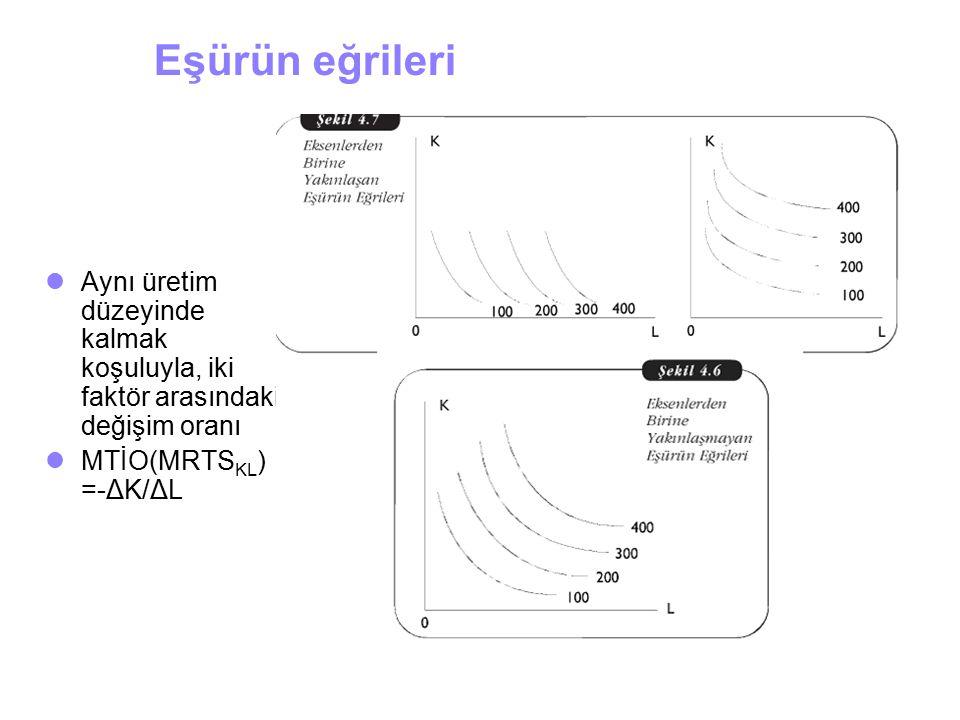Eşürün eğrileri Aynı üretim düzeyinde kalmak koşuluyla, iki faktör arasındaki değişim oranı.