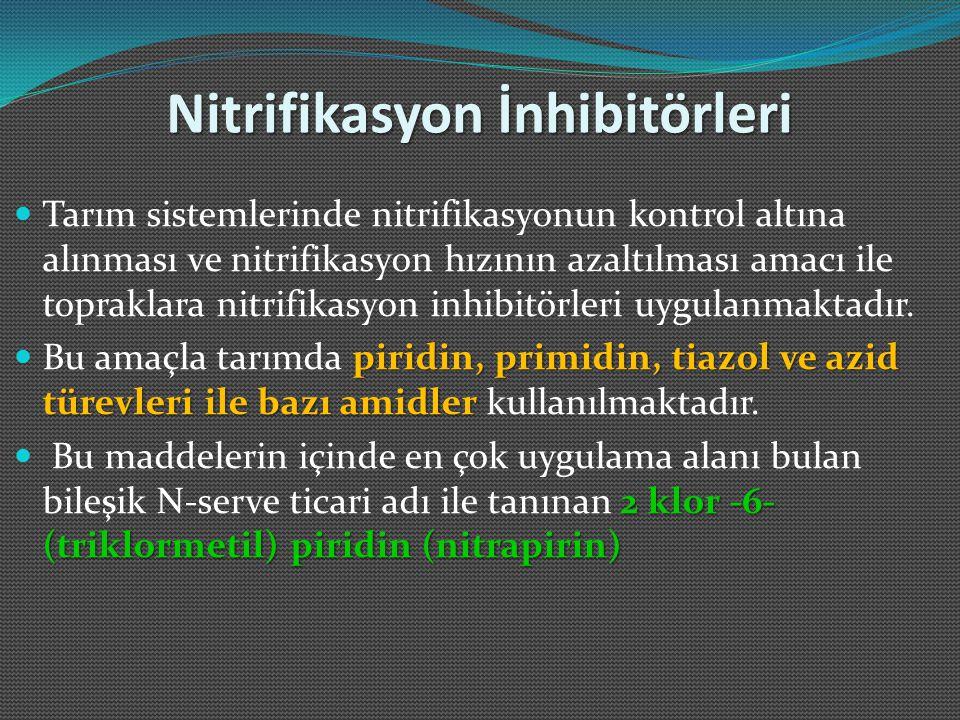 Nitrifikasyon İnhibitörleri