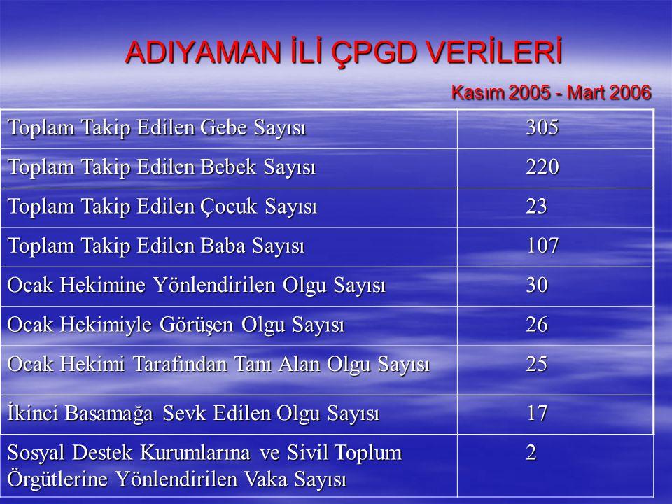 ADIYAMAN İLİ ÇPGD VERİLERİ Kasım 2005 - Mart 2006