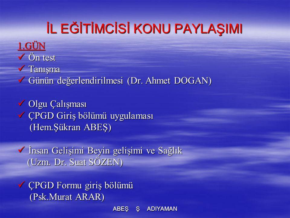 İL EĞİTİMCİSİ KONU PAYLAŞIMI