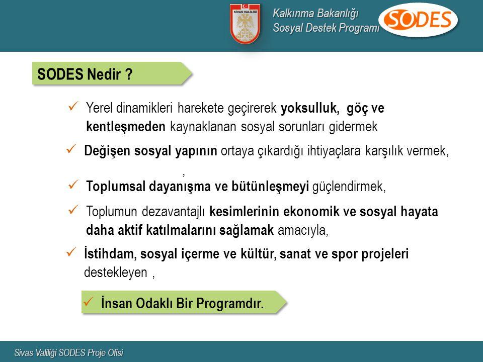 Kalkınma Bakanlığı Sosyal Destek Programı. Sivas Valiliği SODES Proje Ofisi. SODES Nedir