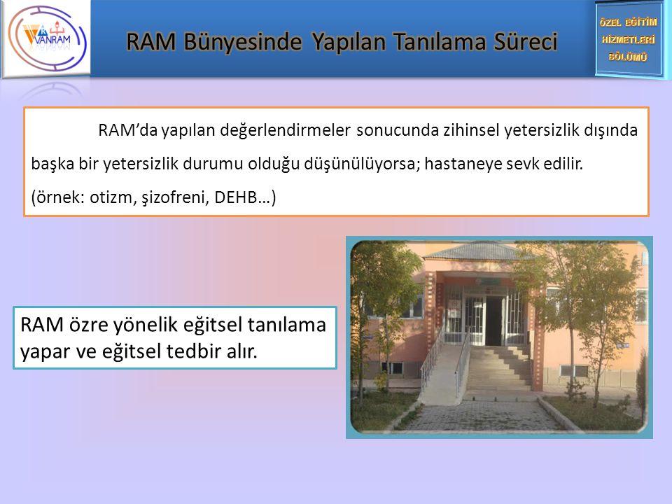 RAM Bünyesinde Yapılan Tanılama Süreci