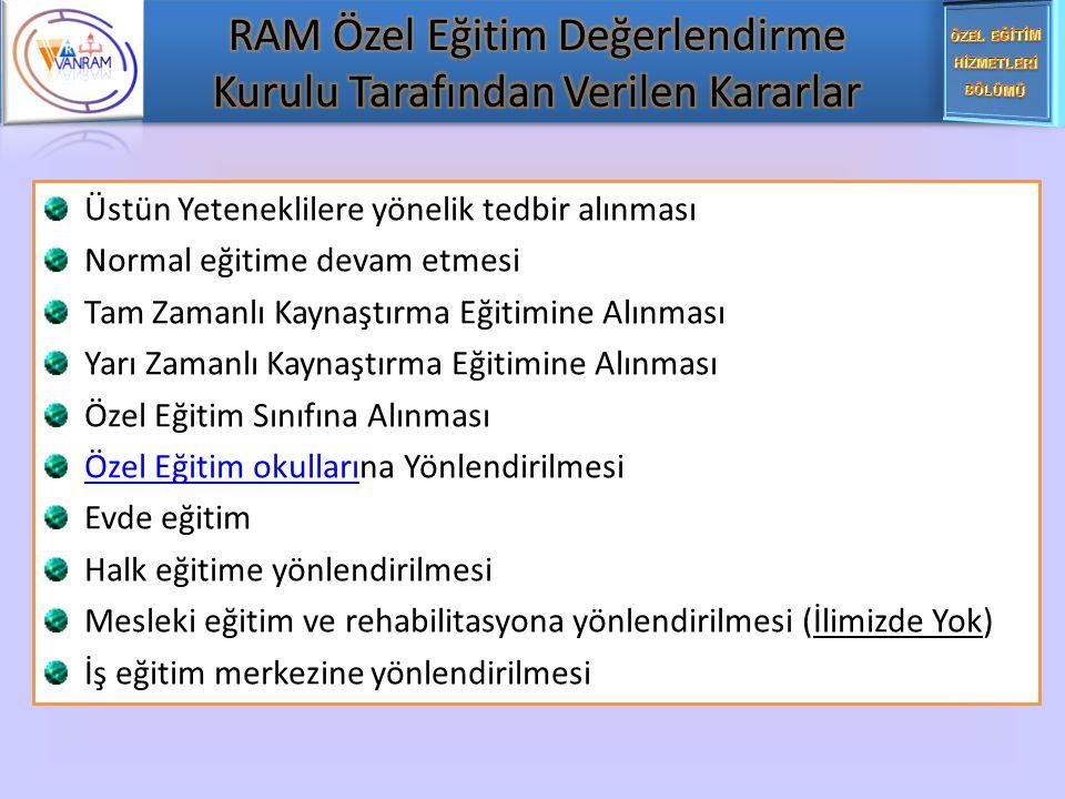 RAM Özel Eğitim Değerlendirme Kurulu Tarafından Verilen Kararlar