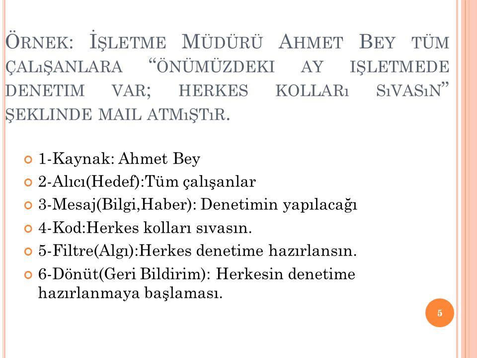 Örnek: İşletme Müdürü Ahmet Bey tüm çalışanlara önümüzdeki ay işletmede denetim var; herkes kolları sıvasın şeklinde mail atmıştır.