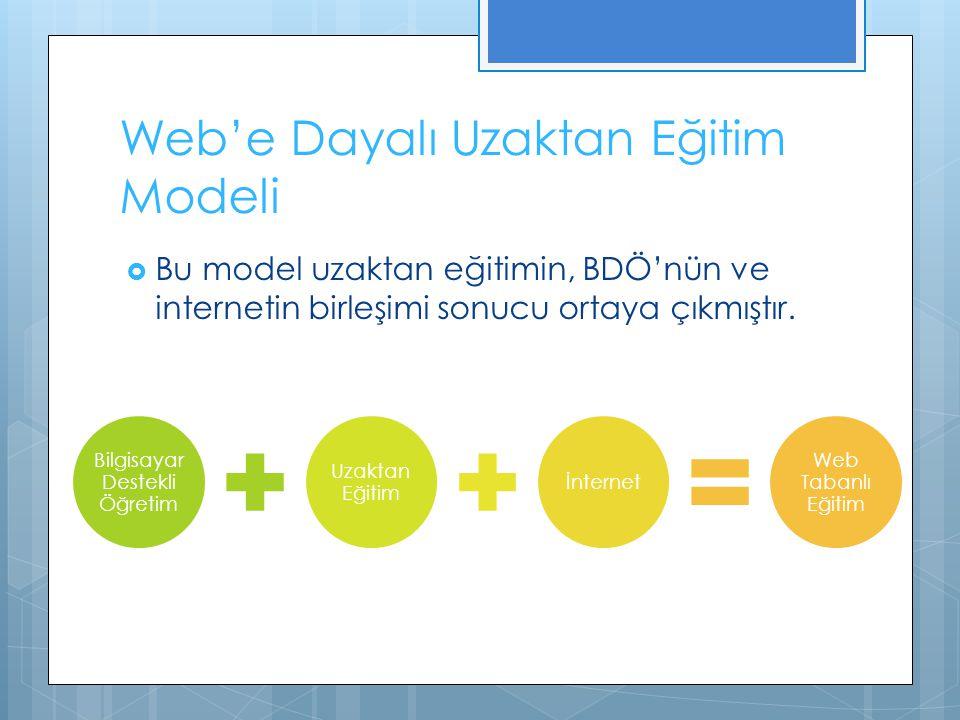 Web'e Dayalı Uzaktan Eğitim Modeli