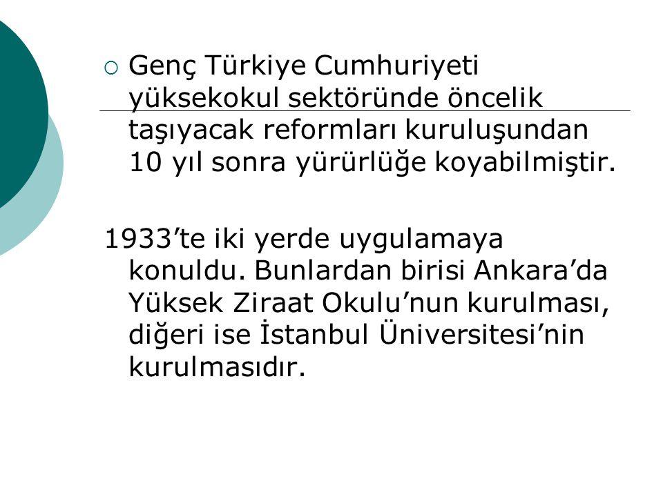 Genç Türkiye Cumhuriyeti yüksekokul sektöründe öncelik taşıyacak reformları kuruluşundan 10 yıl sonra yürürlüğe koyabilmiştir.