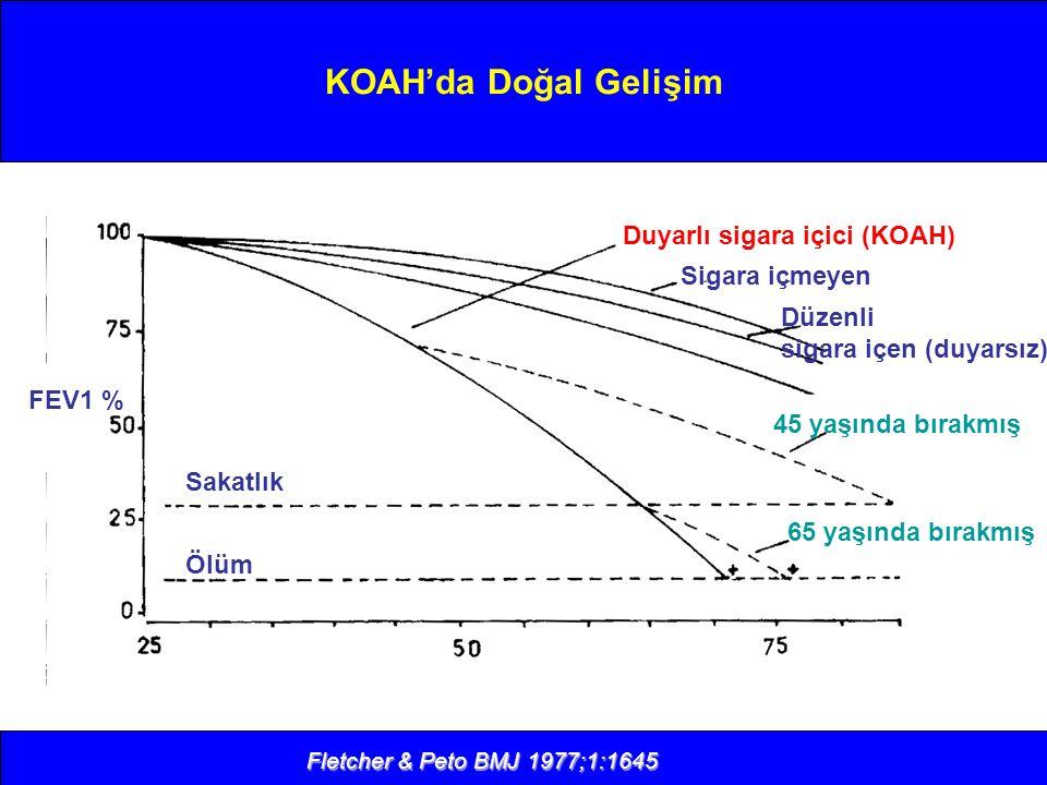 KOAH'da Doğal Gelişim Duyarlı sigara içici (KOAH) Sigara içmeyen