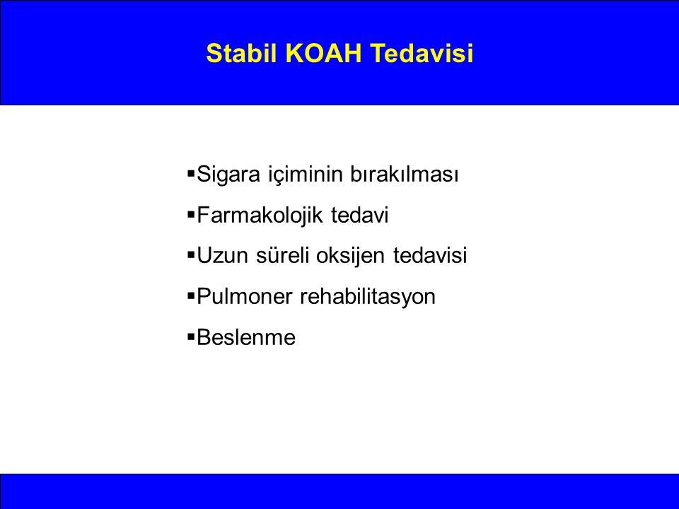 Stabil KOAH Tedavisi Sigara içiminin bırakılması Farmakolojik tedavi
