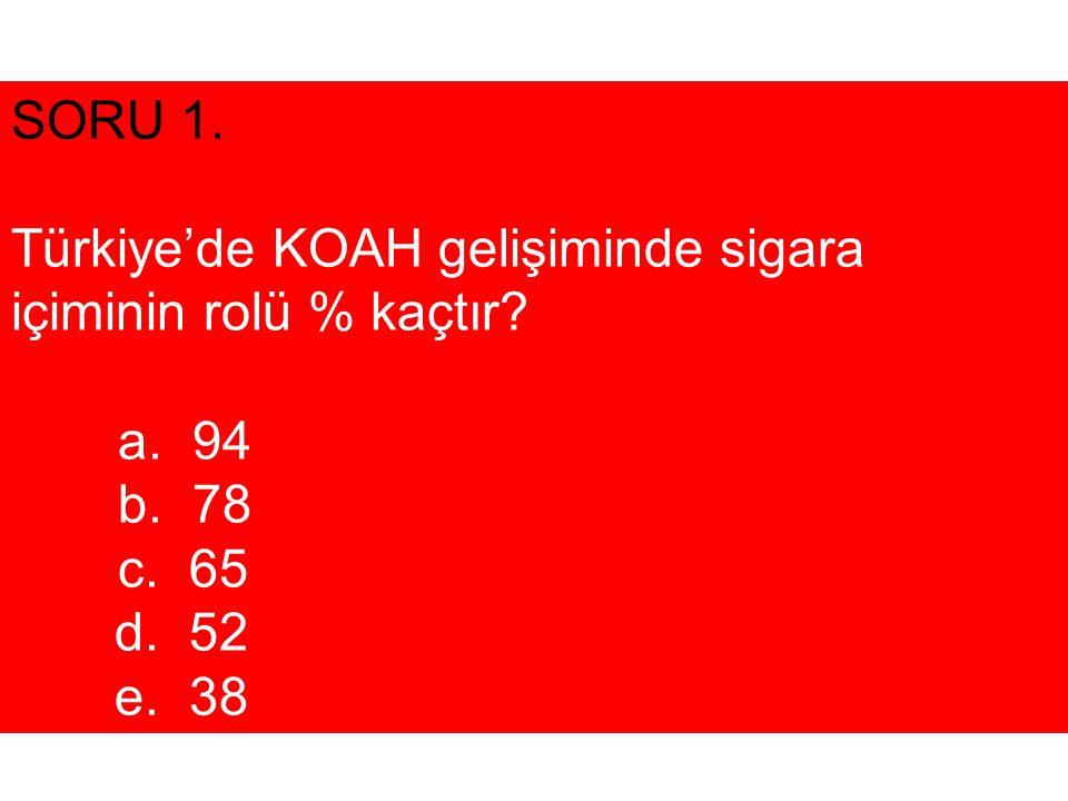 SORU 1. Türkiye'de KOAH gelişiminde sigara içiminin rolü % kaçtır 94 78 c. 65 d. 52 e. 38