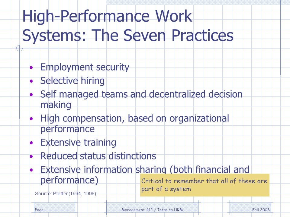 High-Performance Work Systems: The Seven Practices