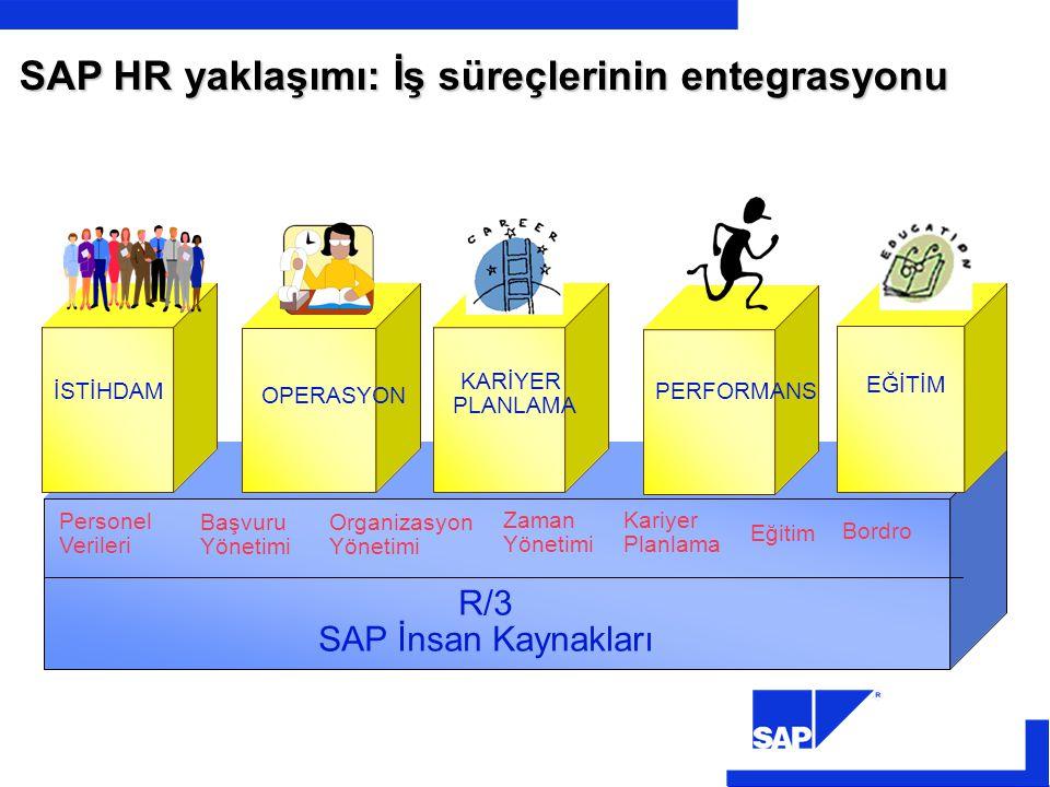 SAP HR yaklaşımı: İş süreçlerinin entegrasyonu