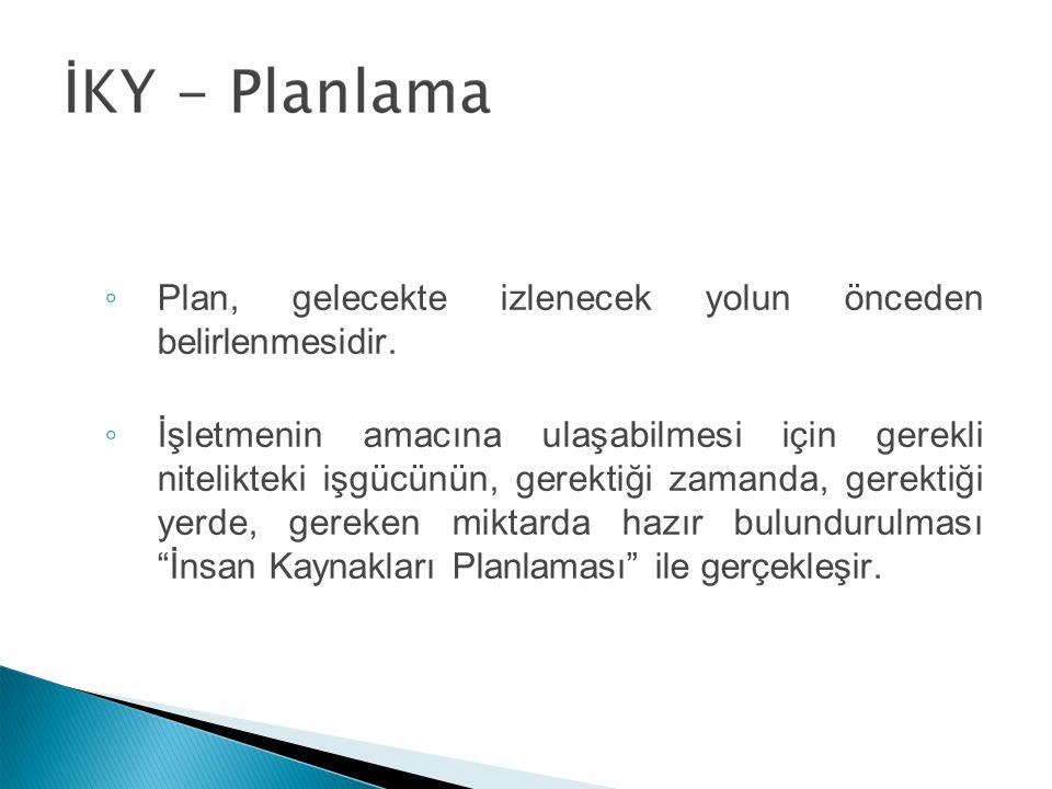 Plan, gelecekte izlenecek yolun önceden belirlenmesidir.