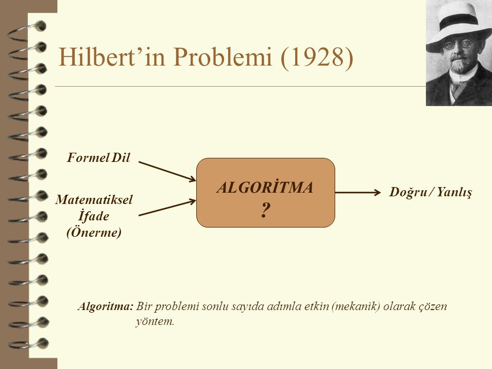 Hilbert'in Problemi (1928)