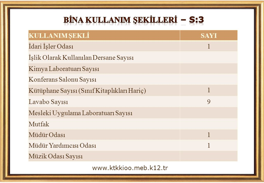 BİNA KULLANIM ŞEKİLLERİ – S:3