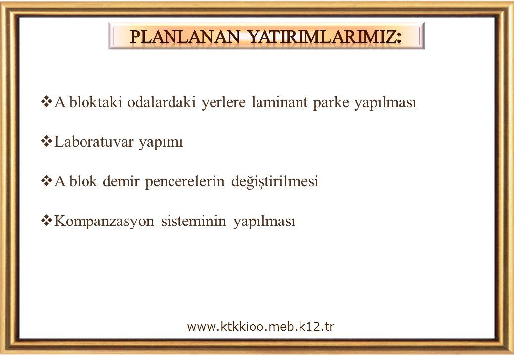 PLANLANAN YATIRIMLARIMIZ: