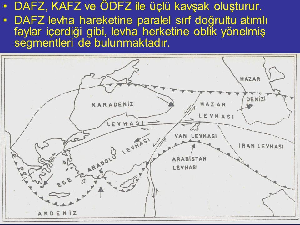 DAFZ, KAFZ ve ÖDFZ ile üçlü kavşak oluşturur.
