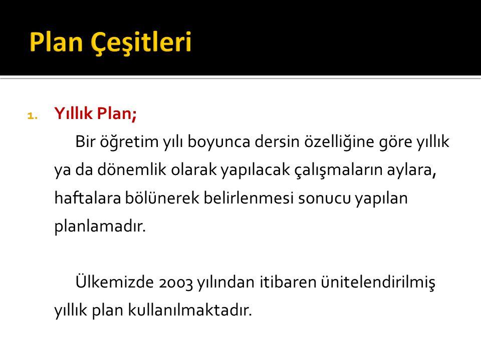 Plan Çeşitleri Yıllık Plan;