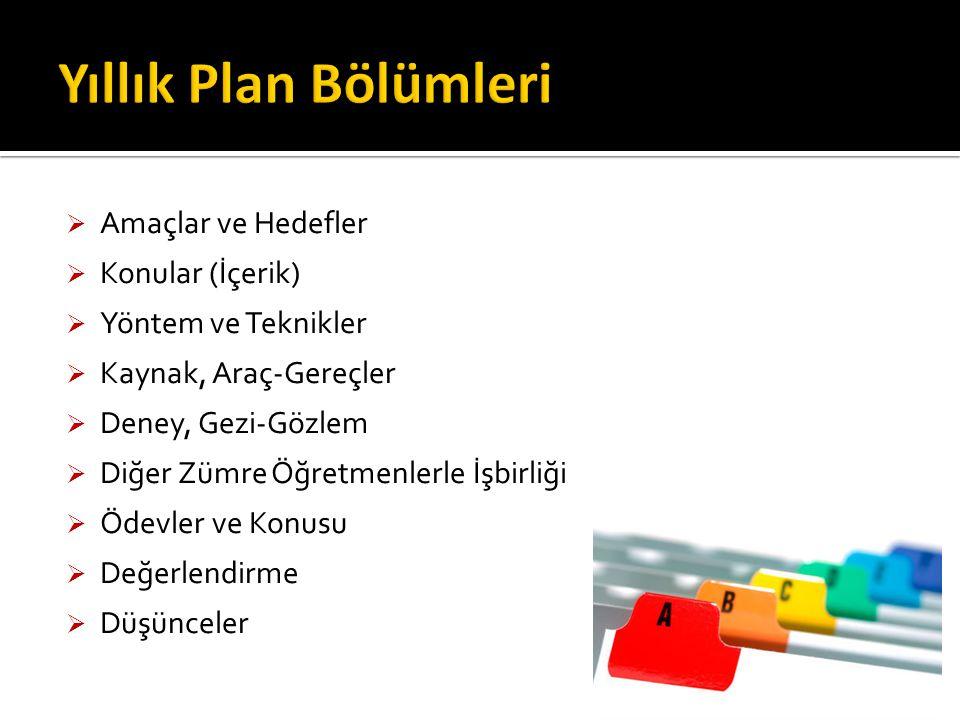 Yıllık Plan Bölümleri Amaçlar ve Hedefler Konular (İçerik)