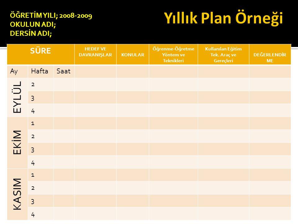 Yıllık Plan Örneği EYLÜL EKİM KASIM SÜRE ÖĞRETİM YILI; 2008-2009