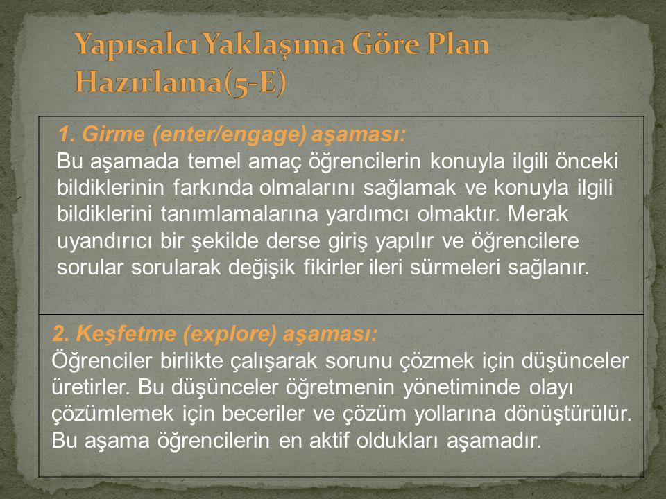 Yapısalcı Yaklaşıma Göre Plan Hazırlama(5-E)