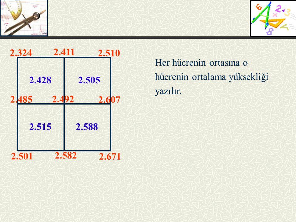 2.324 2.411. 2.510. Her hücrenin ortasına o hücrenin ortalama yüksekliği yazılır. 2.428. 2.505.
